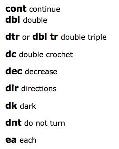 Understand Crochet Abbreviations