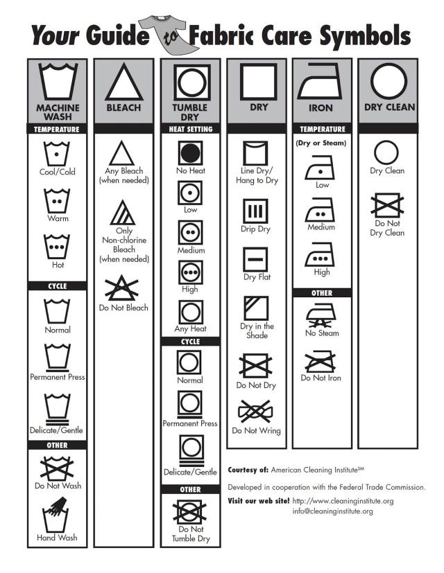 Fabric_Care_Symbols2